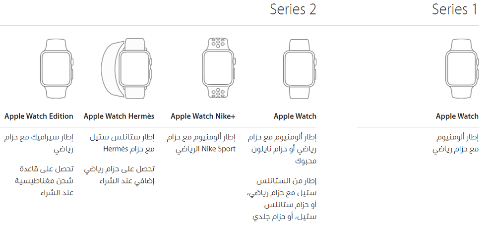 apple watch 1 &2 a.png